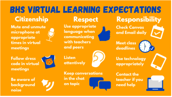 BHS Virtual Learning Expectations